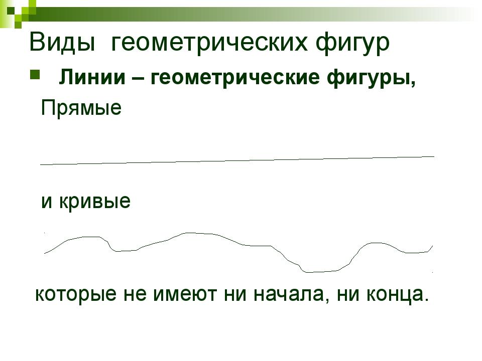 Виды геометрических фигур Линии – геометрические фигуры, Прямые и кривые кото...