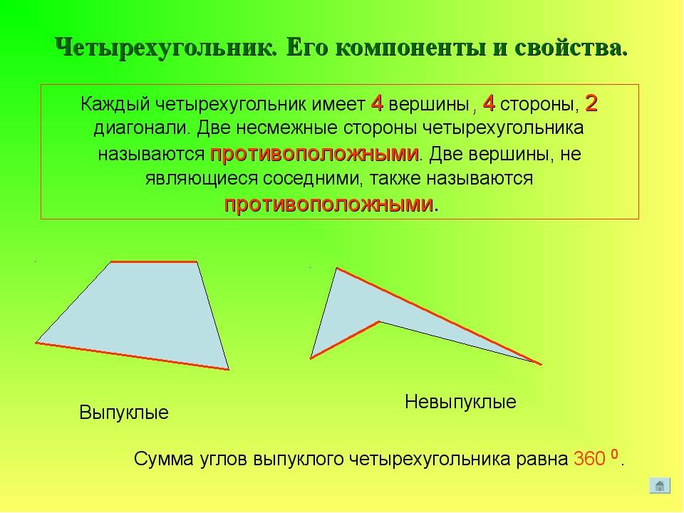 Четырехугольник. Его компоненты и свойства. Каждый четырехугольник имеет 4 ве...