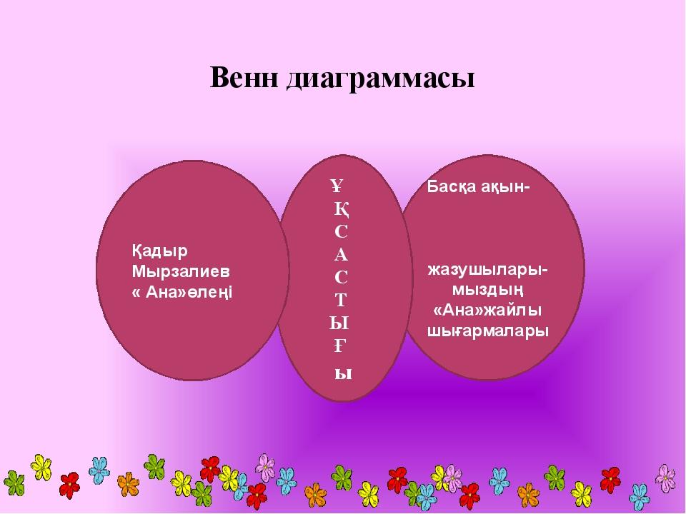 Венн диаграммасы Басқа ақын- жазушылары-мыздың «Ана»жайлы шығармалары Ұ Қ С...
