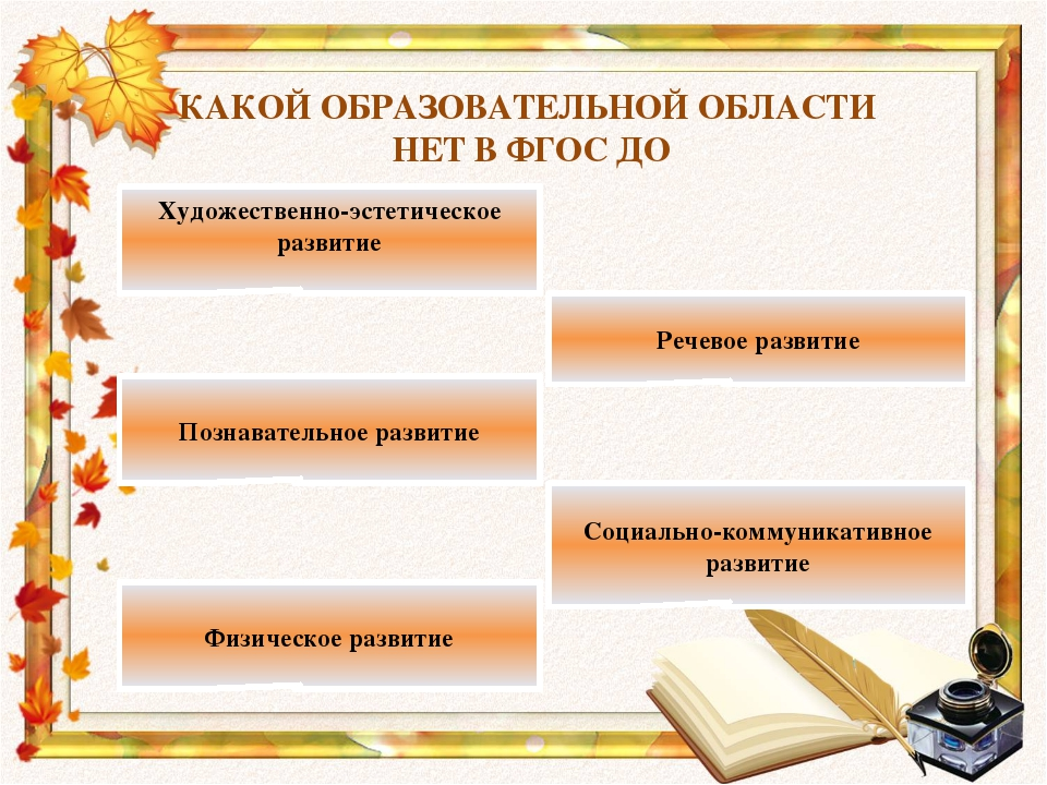 Название презентации Автор шаблона: Ранько Елена Алексеевна учитель начальных...