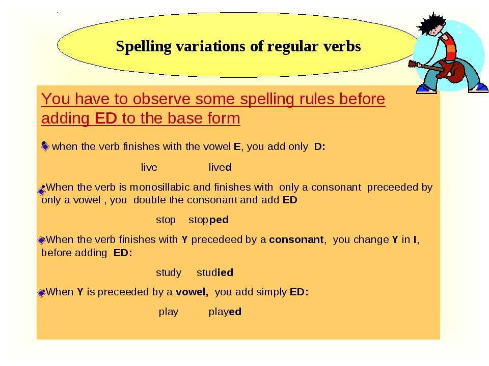 Spelling variations of regular verbs You have to observe some spelling rules...