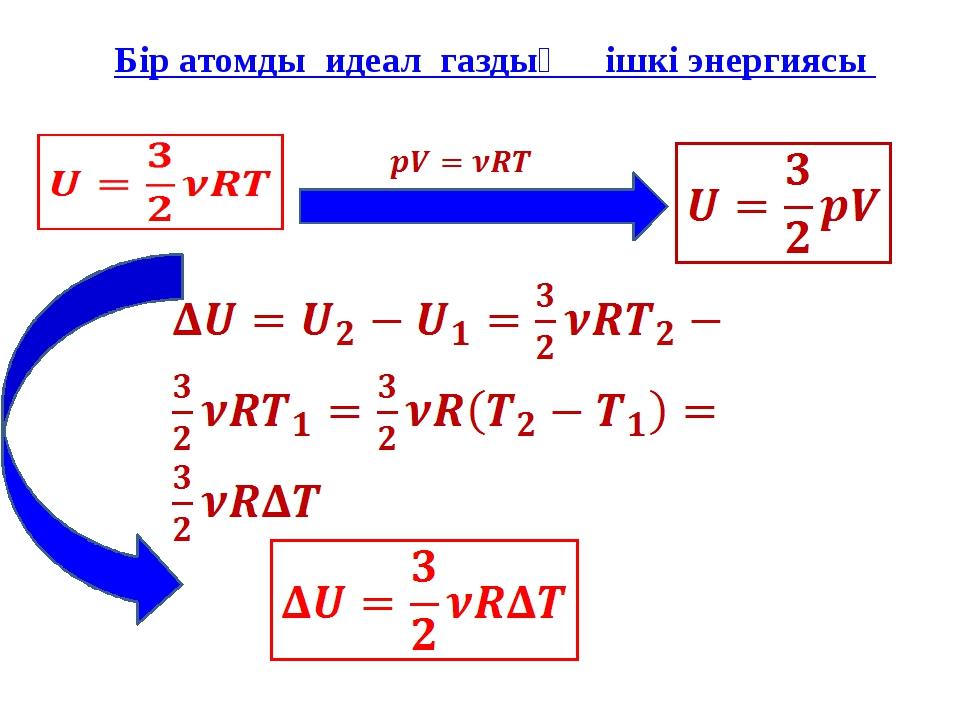 Бір атомды идеал газдың ішкі энергиясы
