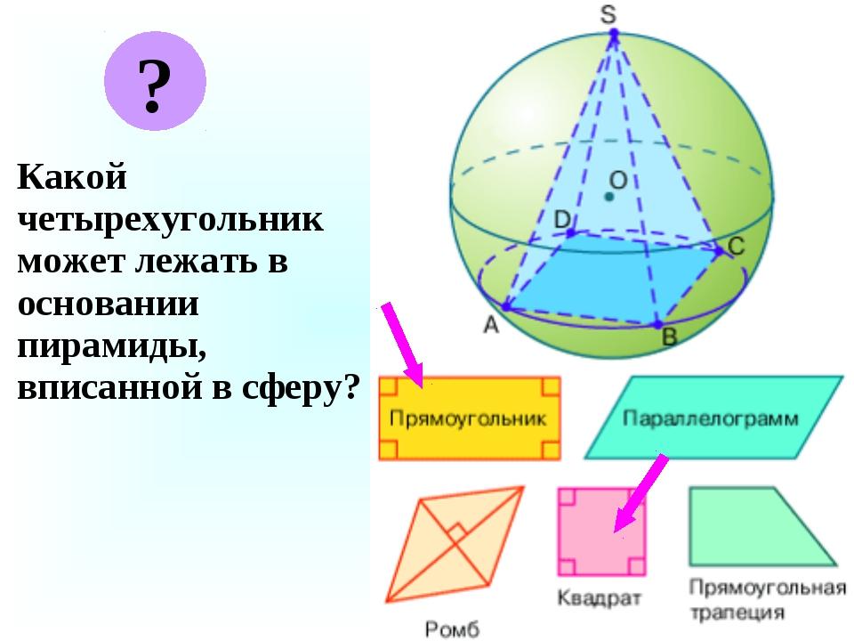 Какой четырехугольник может лежать в основании пирамиды, вписанной в сферу? ?