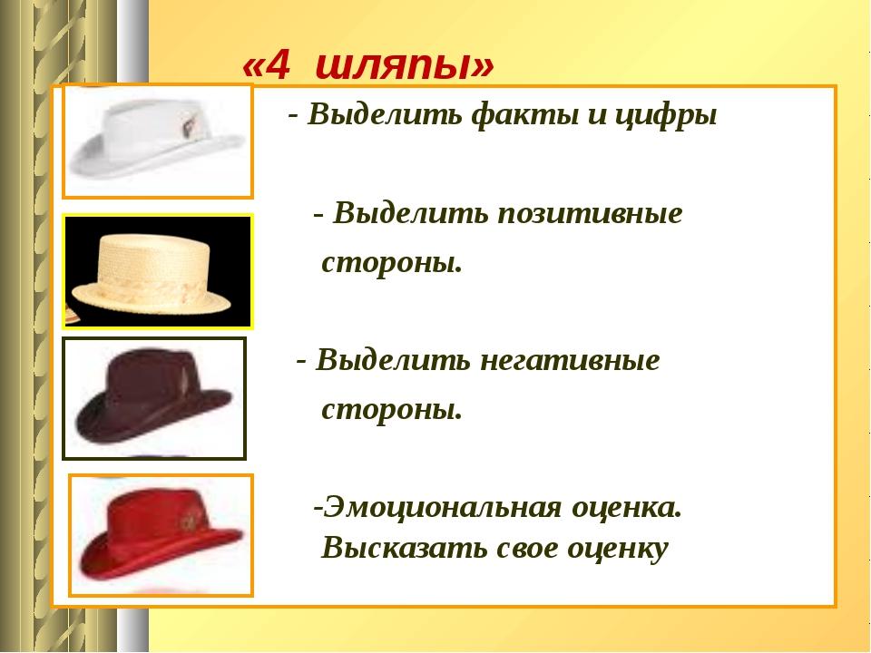 «4 шляпы» - Выделить факты и цифры - Выделить позитивные стороны. - Выделить...