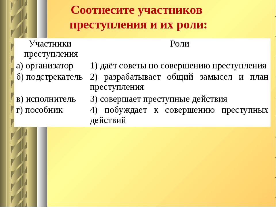 Соотнесите участников преступления и их роли: Участники преступленияРоли а)...