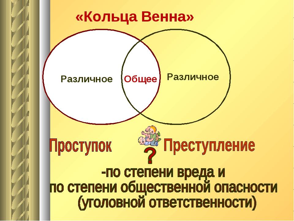 «Кольца Венна» Различное Различное Общее
