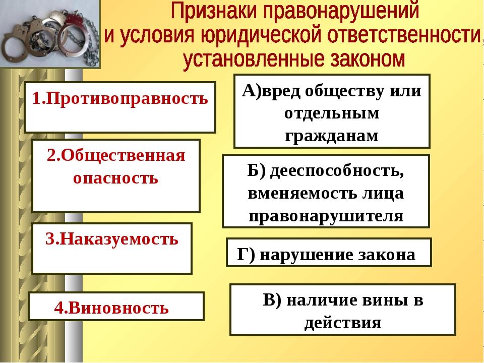 Г) нарушение закона А)вред обществу или отдельным гражданам Б) дееспособност...