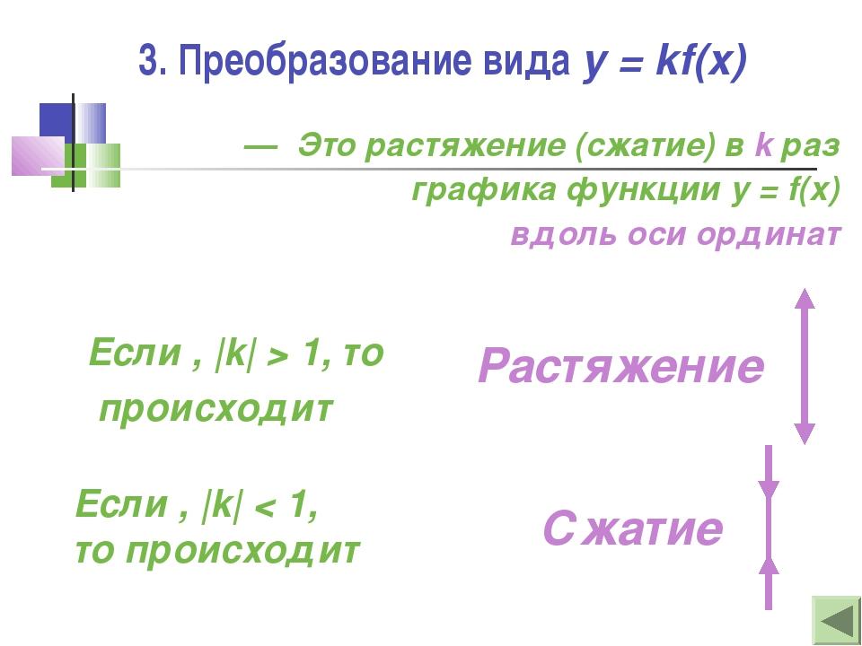 3. Преобразование вида y = kf(x) — Это растяжение (сжатие) в k раз графика фу...