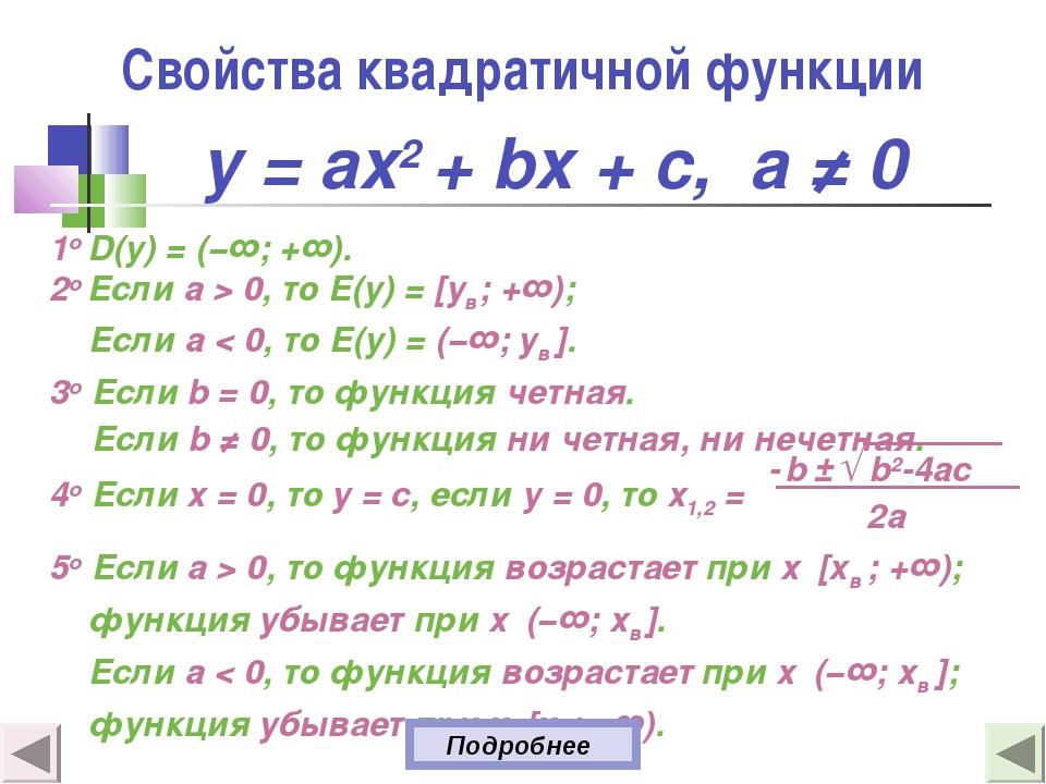 Свойства квадратичной функции 1о D(y) = (−∞; +∞). 2о Если a > 0, то E(y) = [у...