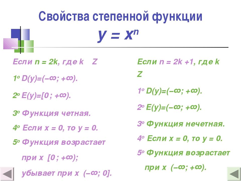 Свойства степенной функции y = xn Если n = 2k, где k  Z 1о D(y)=(−∞; +∞). 2о...