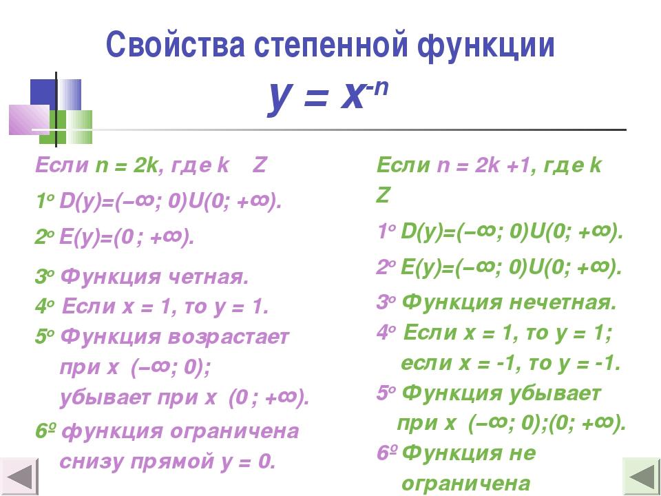 Свойства степенной функции y = x-n Если n = 2k, где k  Z 1о D(y)=(−∞; 0)U(0;...