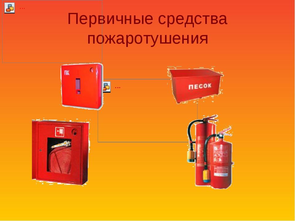 прихожую имеет картинки первичные средства пожаротушения что к ним относится как нем