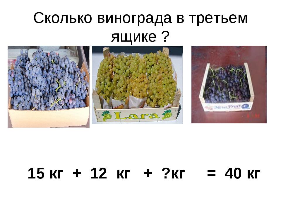 Сколько винограда в третьем ящике ? 15 кг + 12 кг + ?кг = 40 кг