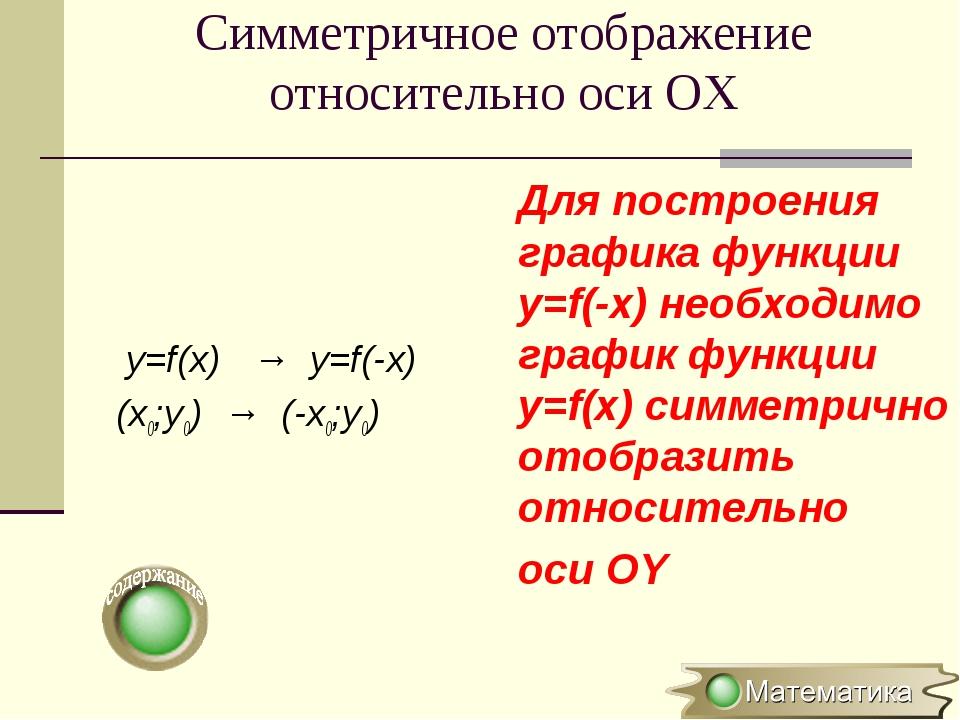 Симметричное отображение относительно оси OХ y=f(x) → y=f(-x) (x0;y0) → (-x0;...