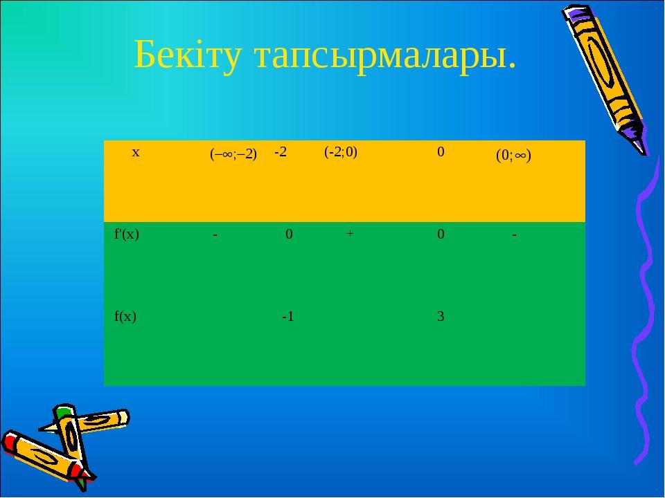 Бекіту тапсырмалары. х   -2  (-2;0) 0 f'(х) - 0 + 0 - f(х) -1 3