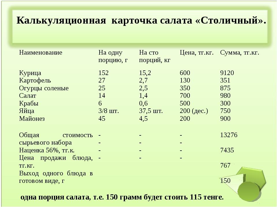 Калькуляционная карточка салата «Столичный». одна порция салата, т.е. 150 гра...