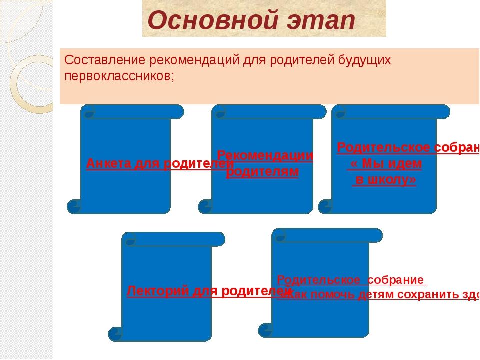Основной этап Составление рекомендаций для родителей будущих первоклассников;...