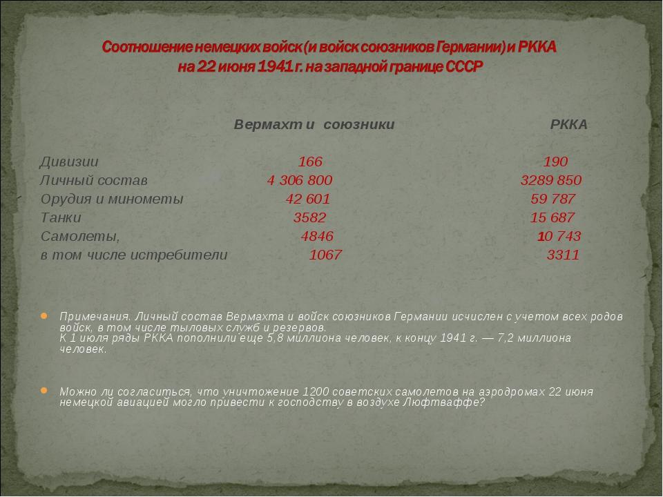 Вермахт и союзники РККА Дивизии 166 190 Личный состав 4 306 800 3289 850...