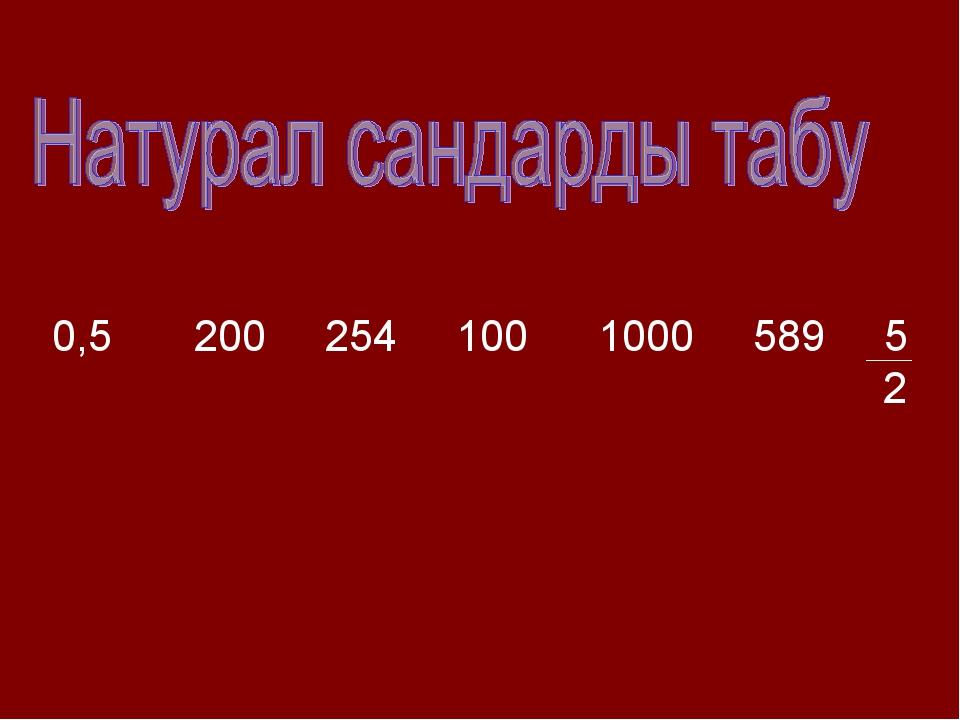 0,5 200 254 100 1000 589 5 2