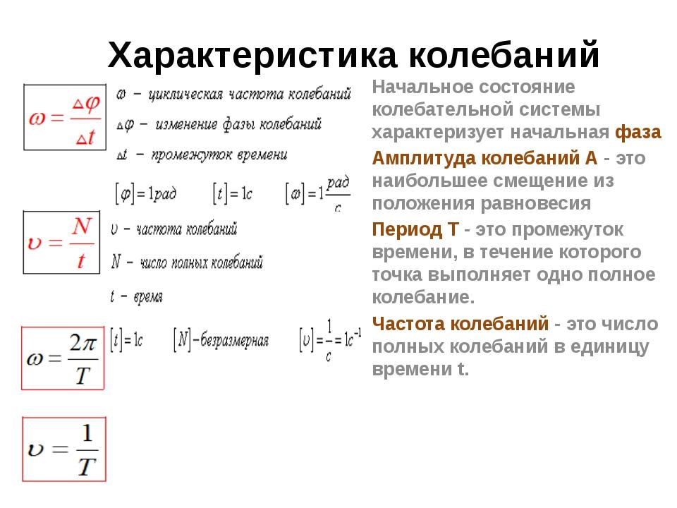 Характеристика колебаний Начальное состояние колебательной системы характери...