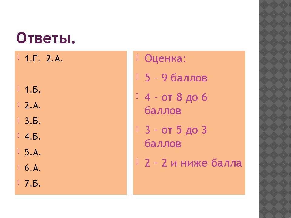 Ответы. 1.Г. 2.А. 1.Б. 2.А. 3.Б. 4.Б. 5.А. 6.А. 7.Б. Оценка: 5 – 9 баллов 4 –...