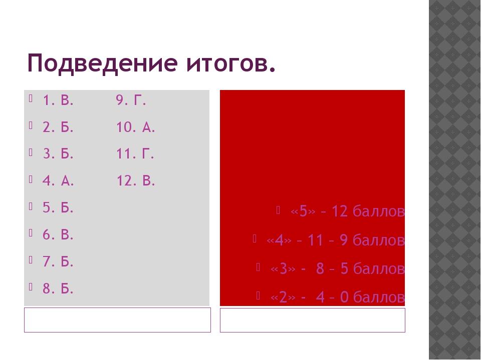 Подведение итогов. Ключ. Оценка. 1. В. 9. Г. 2. Б. 10. А. 3. Б. 11. Г. 4. А....