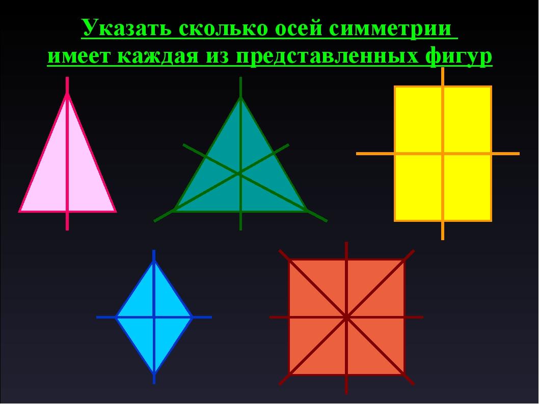 Указать сколько осей симметрии имеет каждая из представленных фигур