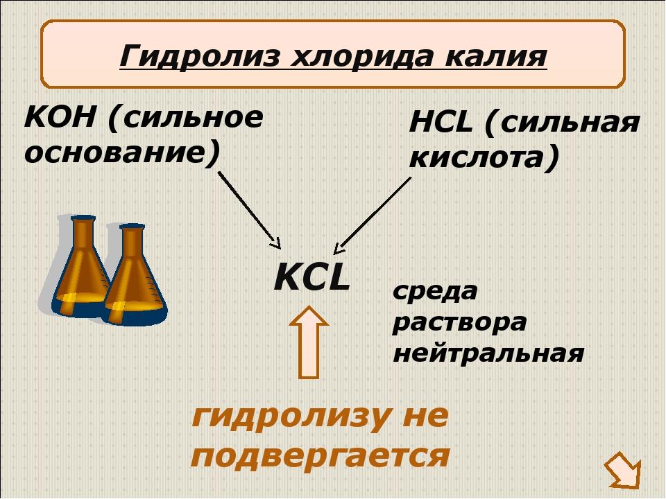 KCL HCL (сильная кислота) KOH (сильное основание) гидролизу не подвергается с...