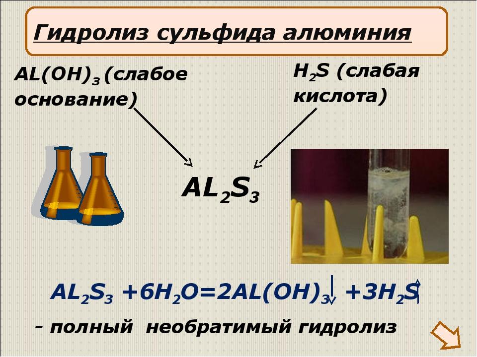 AL2S3 +6H2O=2AL(OH)3 +3H2S AL2S3 H2S (слабая кислота) AL(OH)3 (слабое основан...