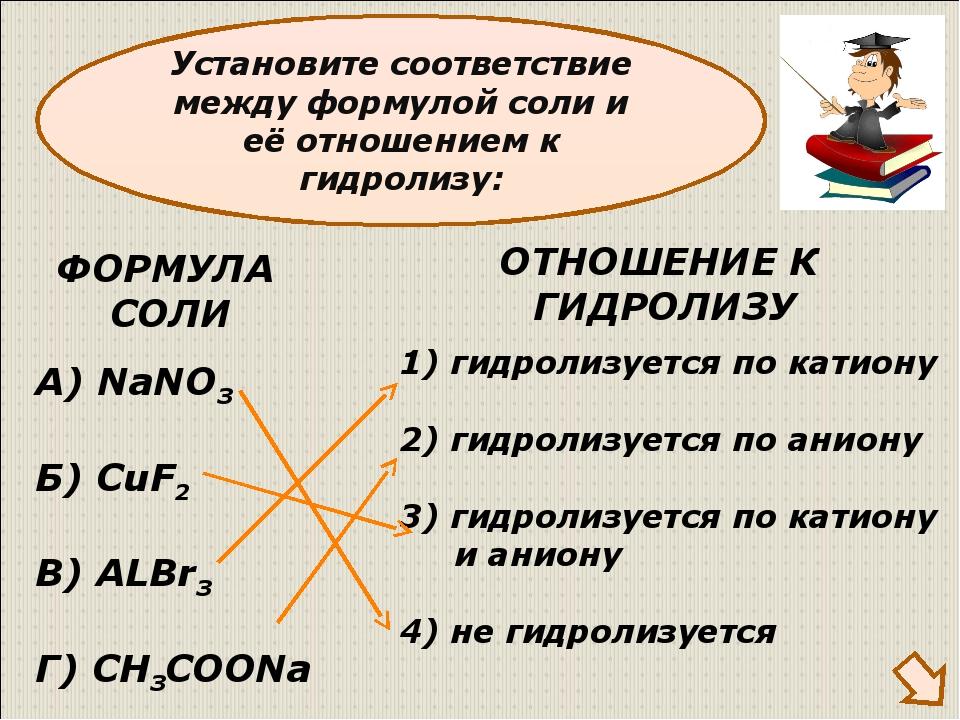 ФОРМУЛА СОЛИ А) NaNO3 Б) CuF2 В) ALBr3 Г) CH3COONa 1) гидролизуется по катион...