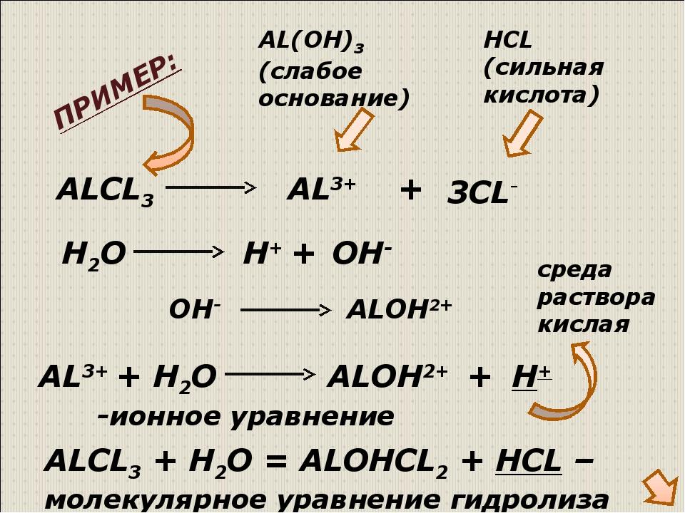 ALCL3 AL3+ + 3CL- AL(OH)3 (слабое основание) HCL (сильная кислота) AL3+ + H2O...