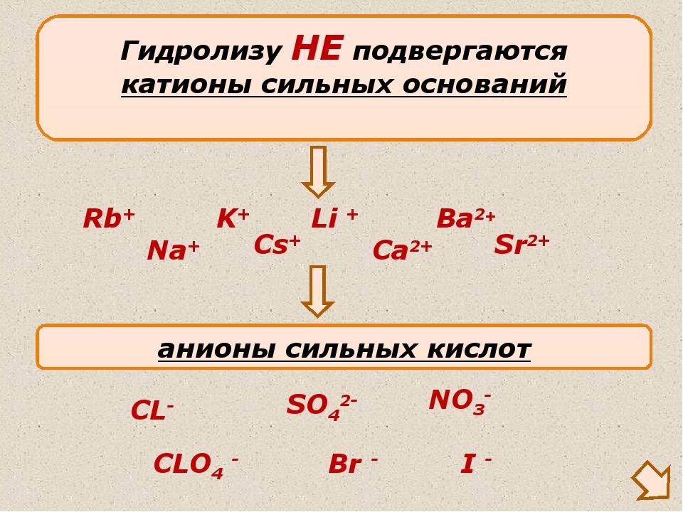 Гидролизу НЕ подвергаются катионы сильных оснований Na+ K+ Ca2+ анионы сильны...