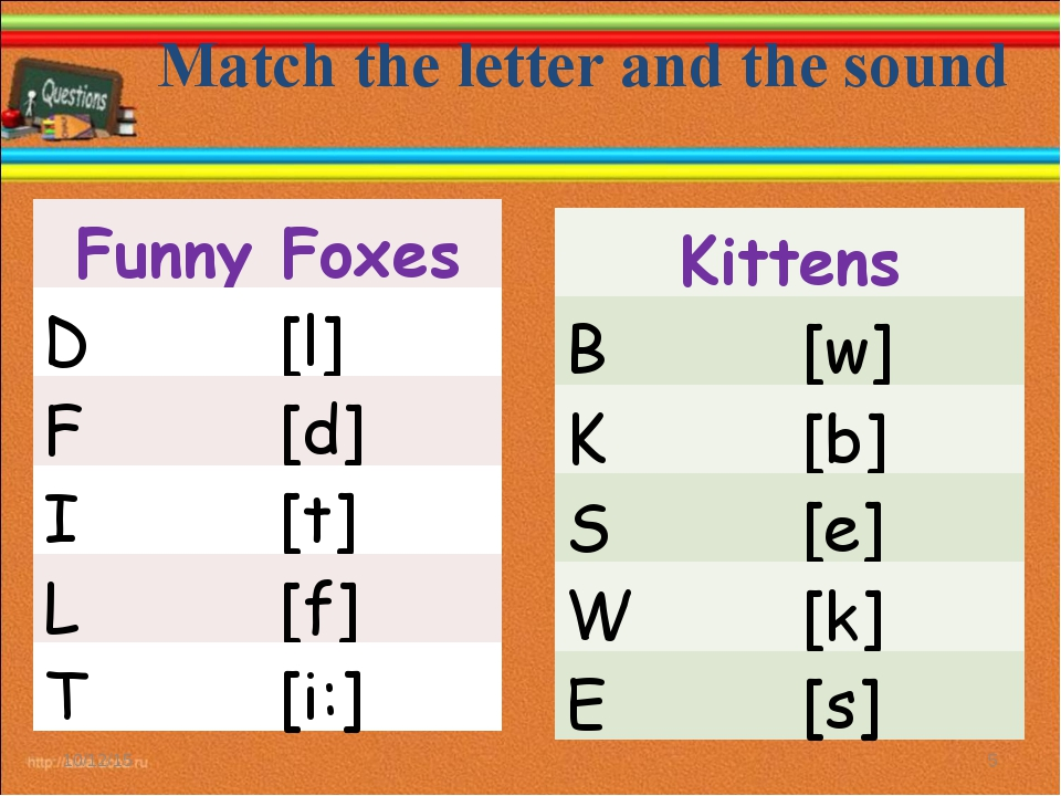 Match the letter and the sound * * Funny Foxes D[l] F[d] I[t] L[f] T[i:]