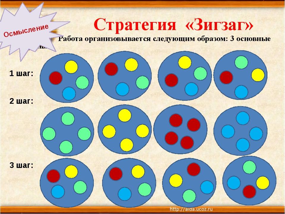Стратегия «Зигзаг» Работа организовывается следующим образом: 3 основные гру...