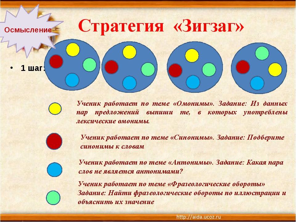 Стратегия «Зигзаг» 1 шаг: Осмысление Ученик работает по теме «Омонимы». Задан...