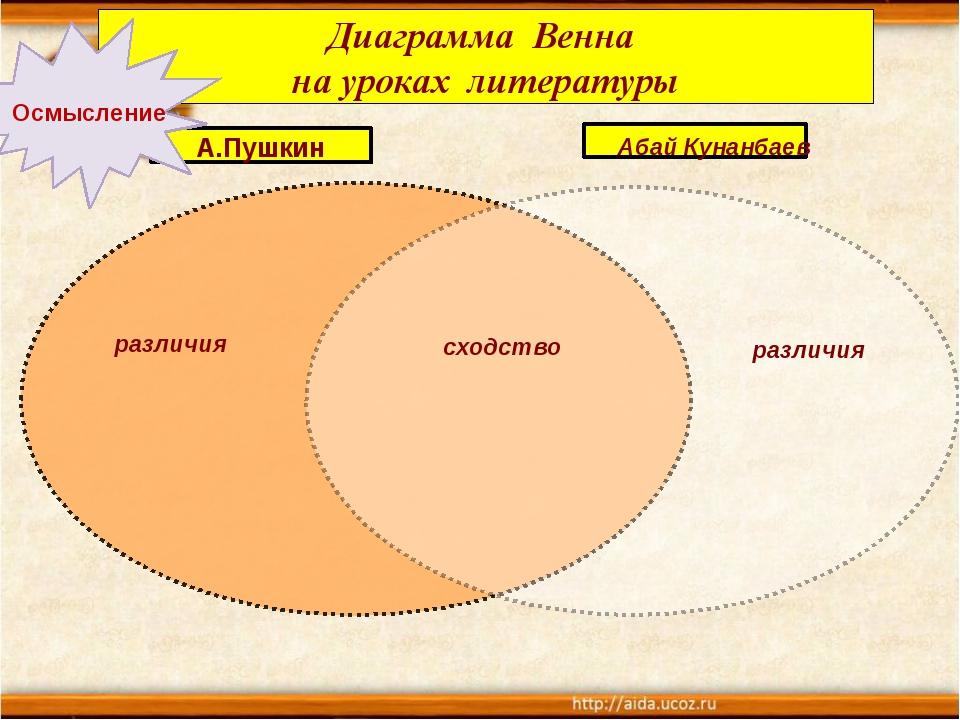 Диаграмма Венна на уроках литературы А.Пушкин Абай Кунанбаев различия различ...