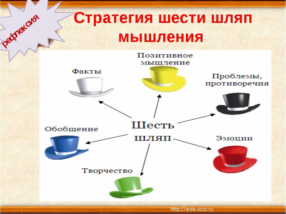 Стратегия шести шляп мышления рефлексия