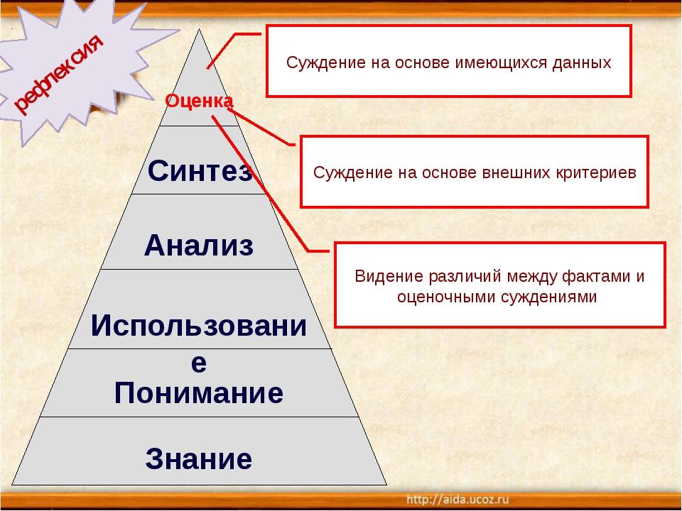 Оценка Синтез Анализ Использование Понимание Знание Суждение на основе имеющ...