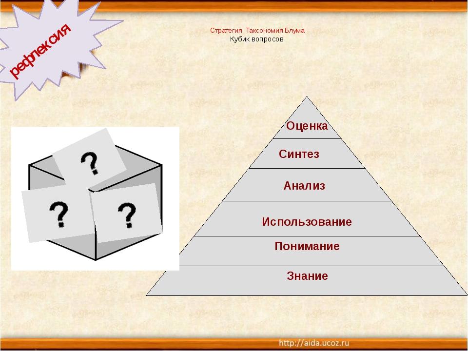 Стратегия Таксономия Блума Кубик вопросов Оценка Синтез Анализ Использование...