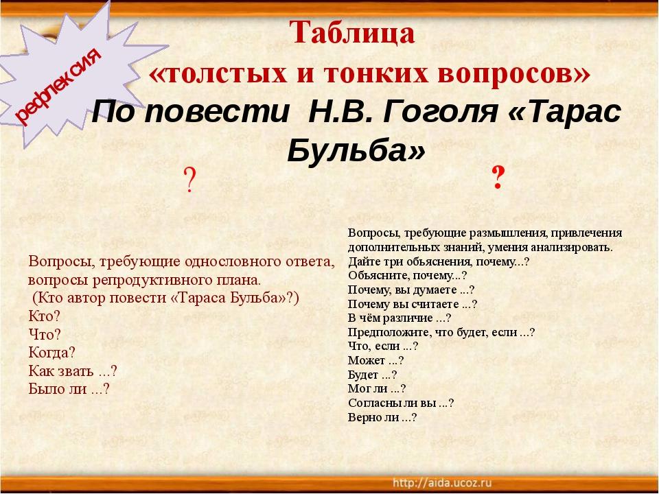 Таблица «толстых и тонких вопросов» По повести Н.В. Гоголя «Тарас Бульба» ре...