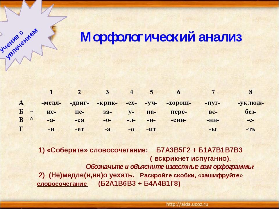 Морфологический анализ 1) «Соберите» словосочетание: Б7А3В5Г2 + Б1А7В1В7В3 (...