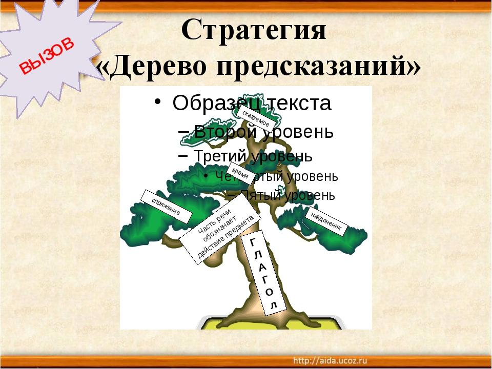 Стратегия «Дерево предсказаний» ВЫЗОВ Г Л А Г О л Часть речи обозначает дейст...