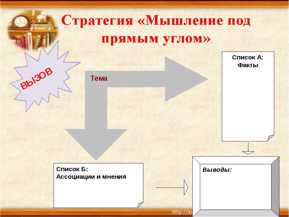 Стратегия «Мышление под прямым углом» ВЫЗОВ Тема Список А: Факты Список Б: Ас...