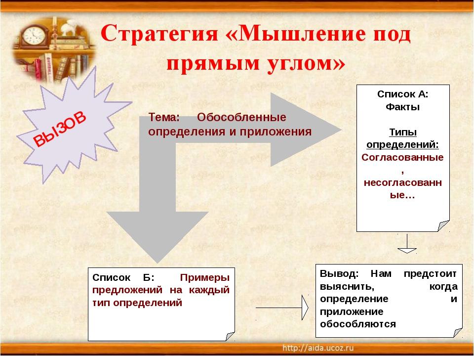 Стратегия «Мышление под прямым углом» ВЫЗОВ Тема: Обособленные определения и...