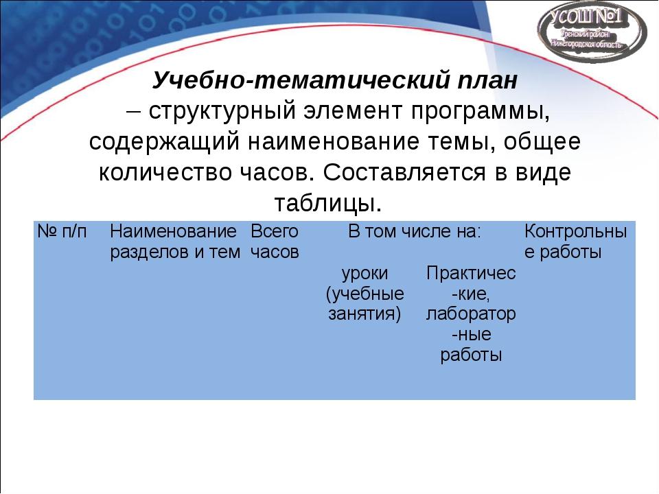 Критерии оценки качества рабочих учебных программ педагогов Актуальность прог...