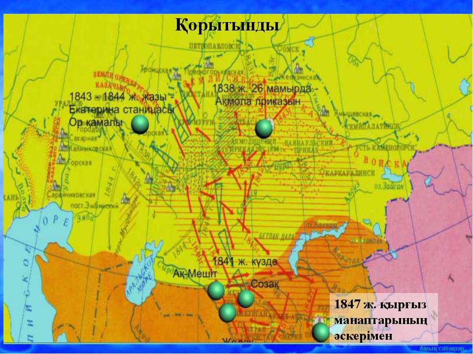 1847 ж. қырғыз манаптарының әскерімен Қорытынды Ашық сабақтар