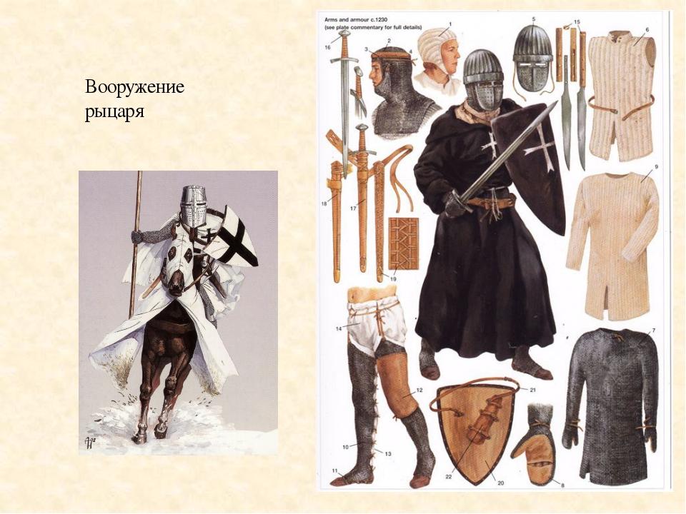 Вооружение рыцаря
