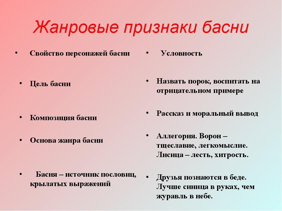 Жанровые признаки басни Свойство персонажей басни Цель басни Композиция басни...