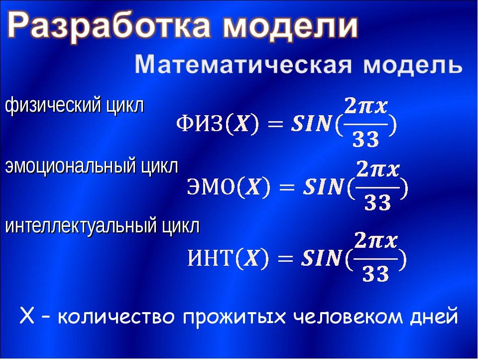 физический цикл  эмоциональный цикл  интеллектуальный цикл X – количество...