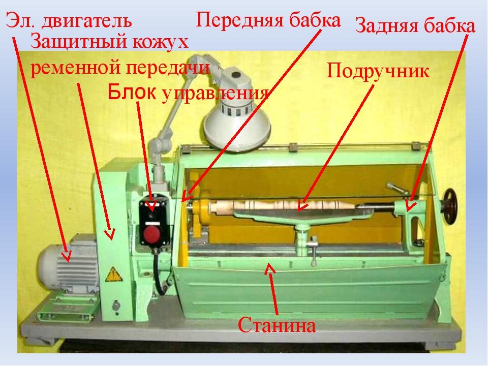 Эл. двигатель Защитный кожух ременной передачи Блок управления Передняя бабка...